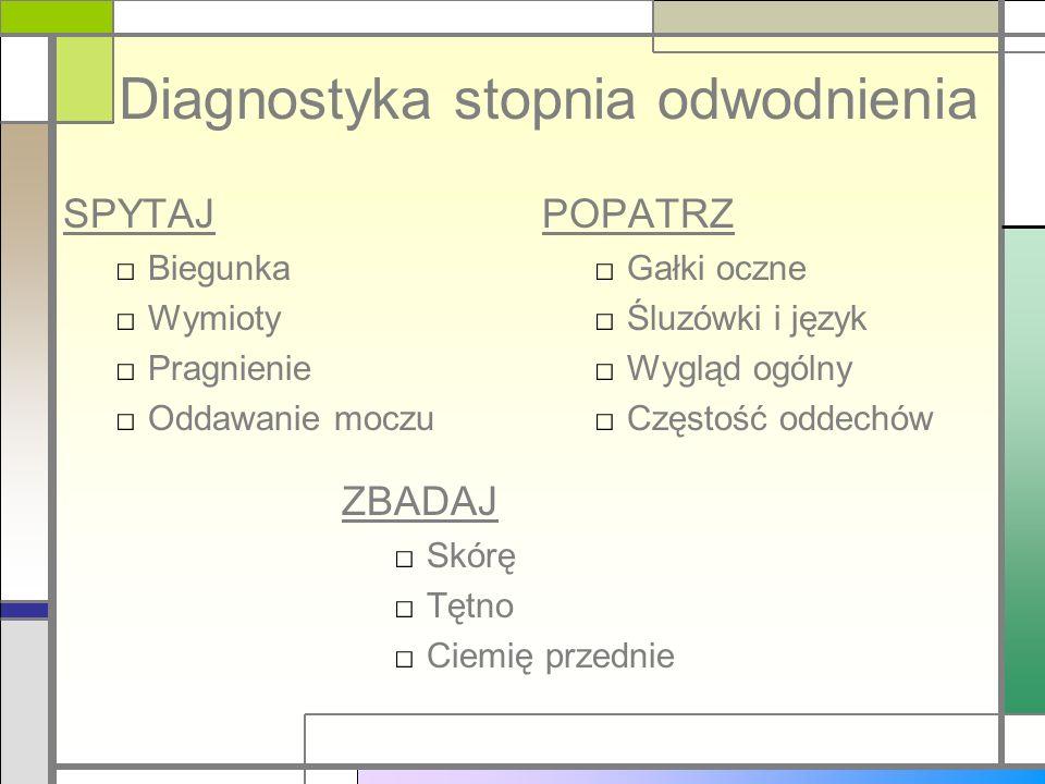 Diagnostyka stopnia odwodnienia