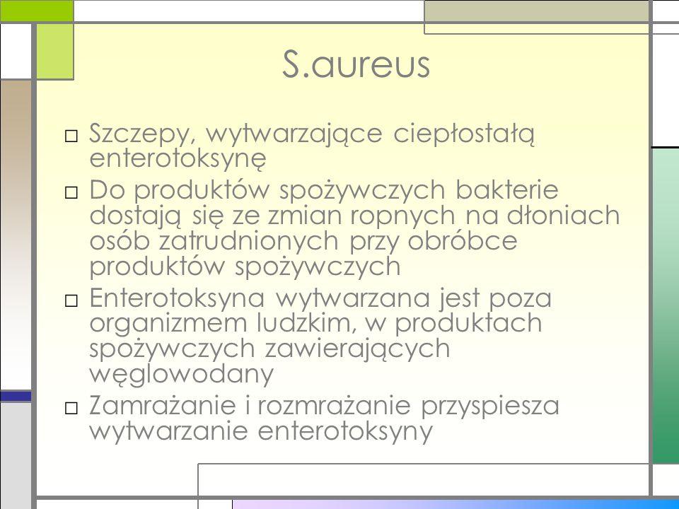 S.aureus Szczepy, wytwarzające ciepłostałą enterotoksynę
