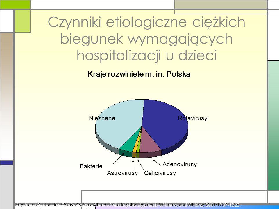 Kraje rozwinięte m. in. Polska