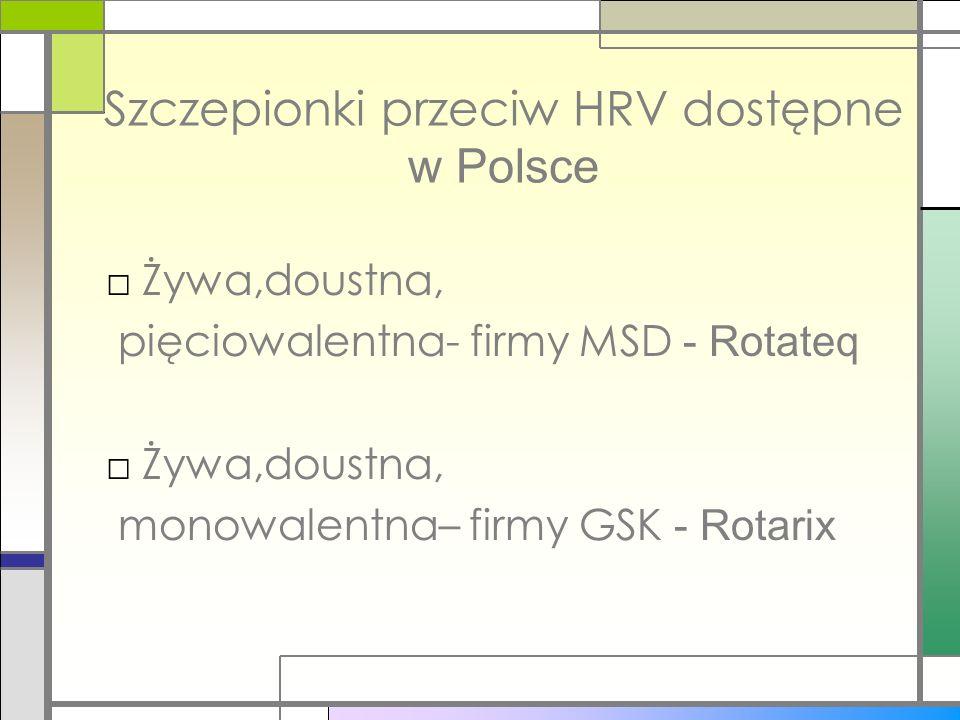 Szczepionki przeciw HRV dostępne w Polsce