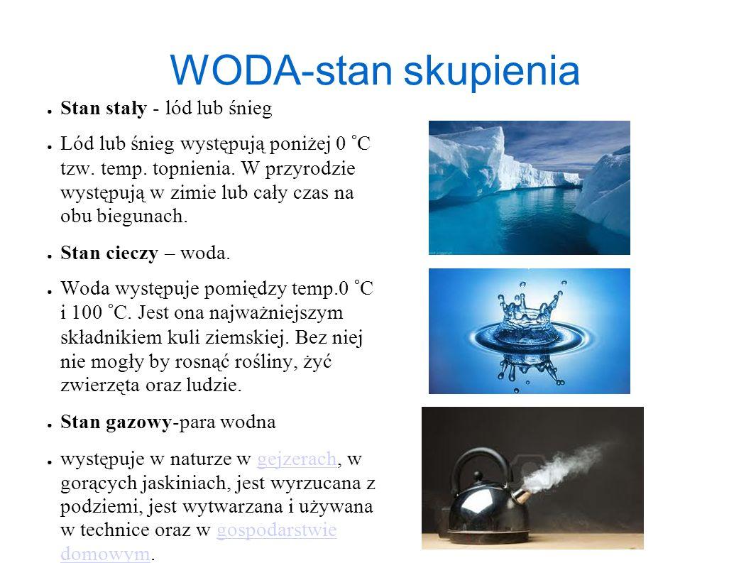 WODA-stan skupienia Stan stały - lód lub śnieg