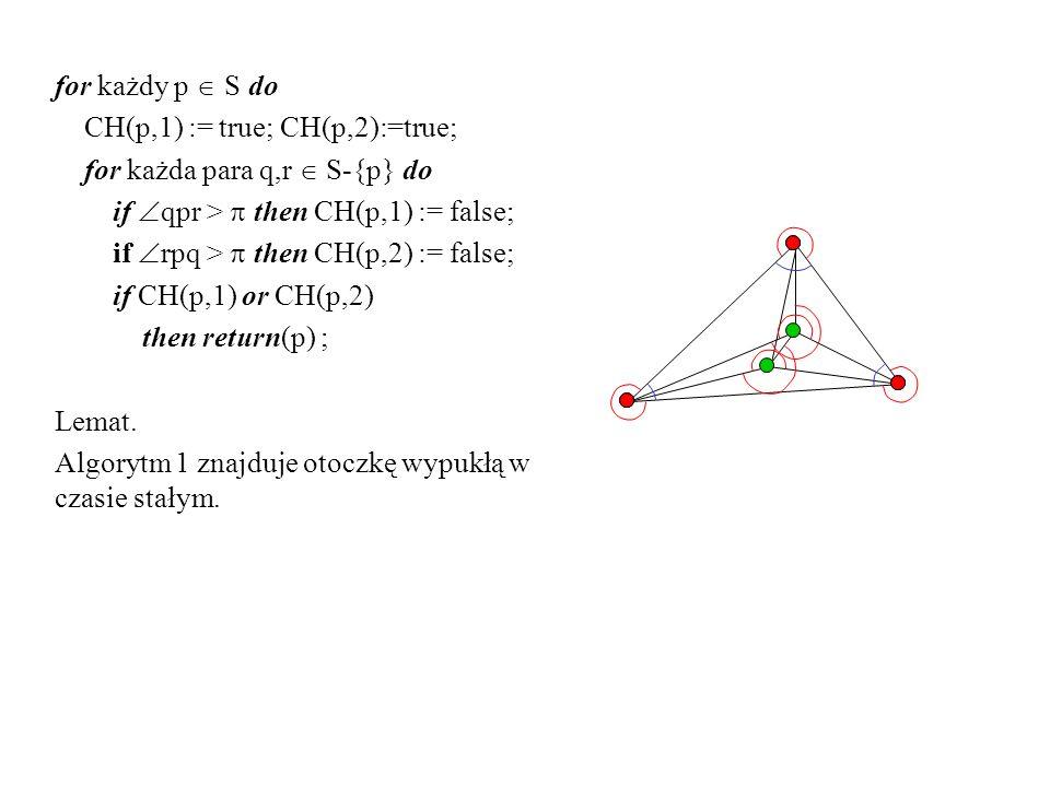 for każdy p  S do CH(p,1) := true; CH(p,2):=true; for każda para q,r  S-{p} do. if qpr >  then CH(p,1) := false;