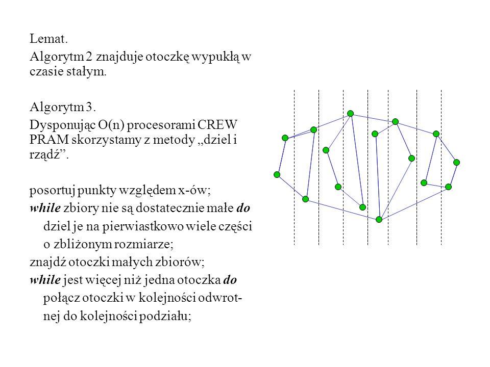 """Lemat. Algorytm 2 znajduje otoczkę wypukłą w czasie stałym. Algorytm 3. Dysponując O(n) procesorami CREW PRAM skorzystamy z metody """"dziel i rządź ."""