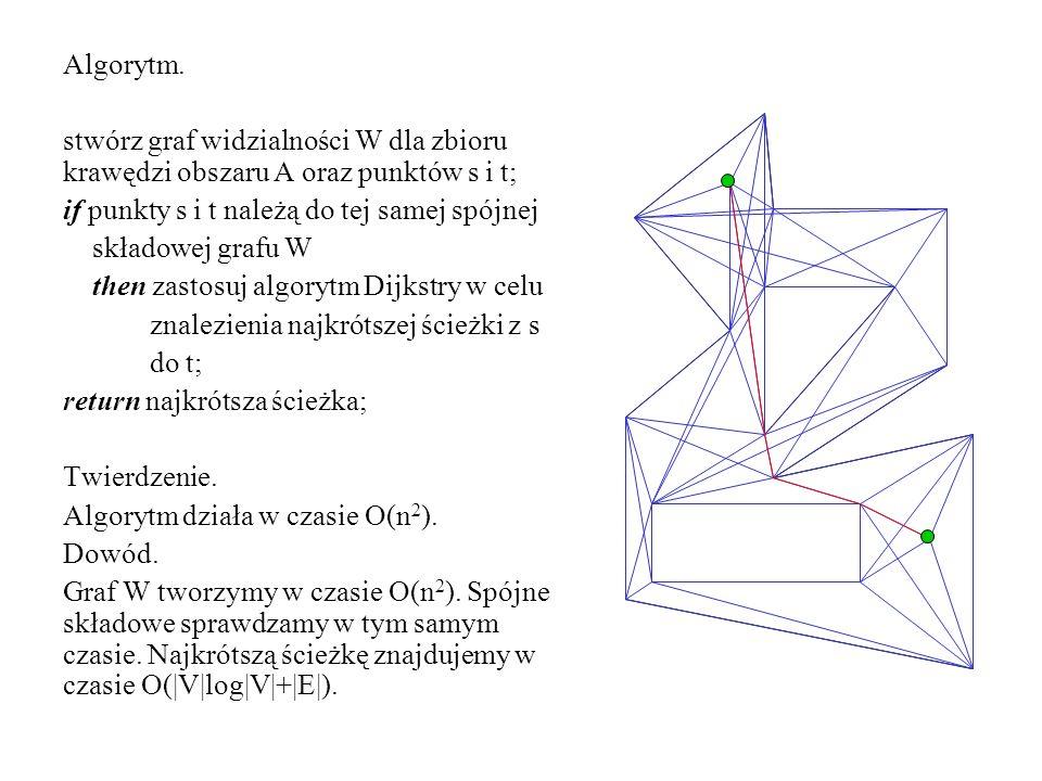 Algorytm. stwórz graf widzialności W dla zbioru krawędzi obszaru A oraz punktów s i t; if punkty s i t należą do tej samej spójnej.