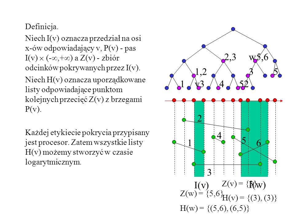 Definicja. Niech I(v) oznacza przedział na osi x-ów odpowiadający v, P(v) - pas I(v)  (-,+) a Z(v) - zbiór odcinków pokrywanych przez I(v).