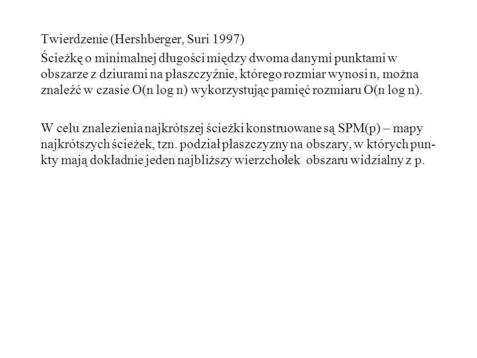 Twierdzenie (Hershberger, Suri 1997)