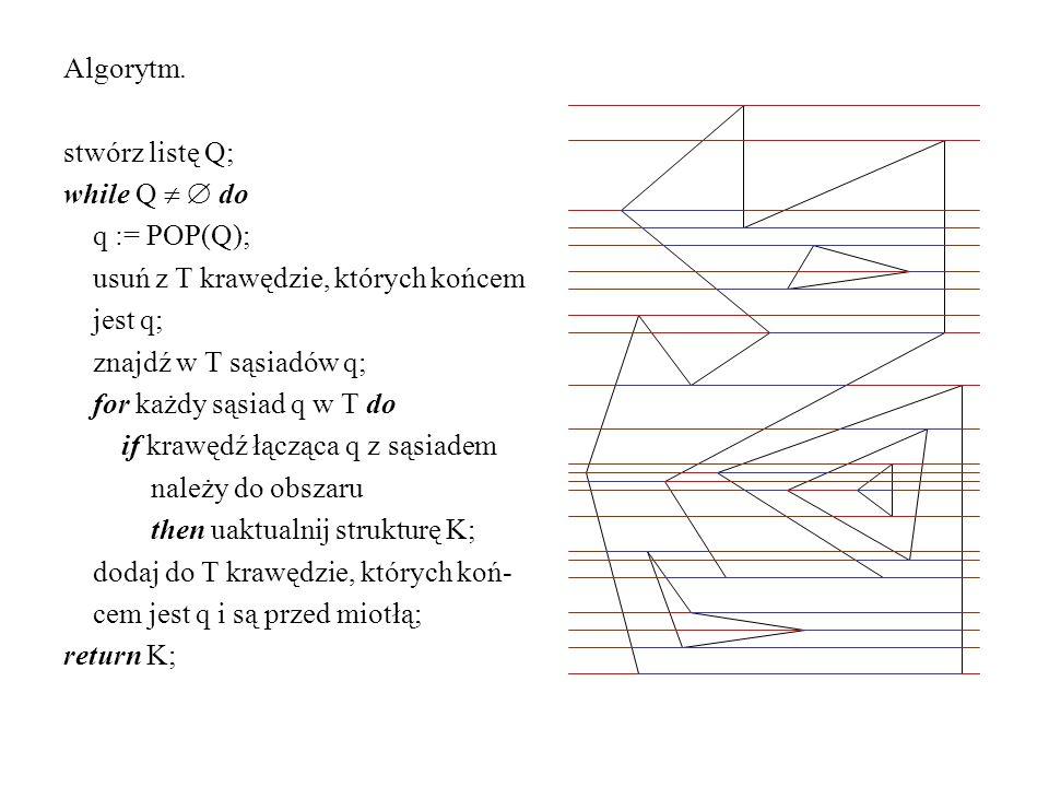Algorytm. stwórz listę Q; while Q   do. q := POP(Q); usuń z T krawędzie, których końcem. jest q;