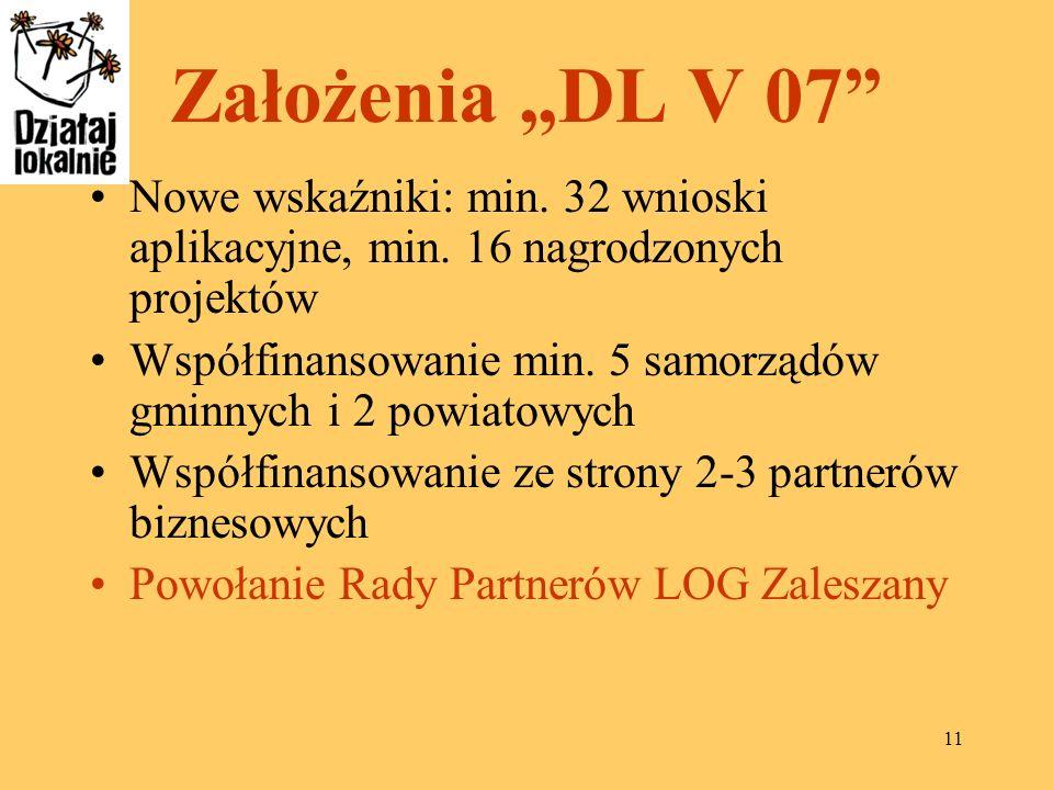"""Założenia """"DL V 07 Nowe wskaźniki: min. 32 wnioski aplikacyjne, min. 16 nagrodzonych projektów."""