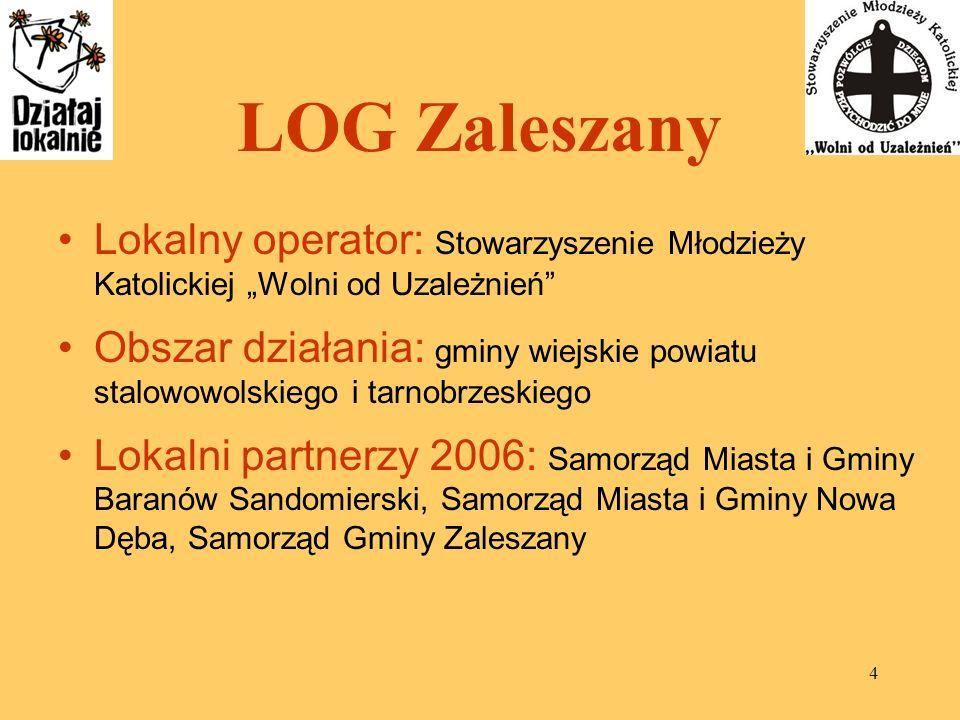 """LOG Zaleszany Lokalny operator: Stowarzyszenie Młodzieży Katolickiej """"Wolni od Uzależnień"""