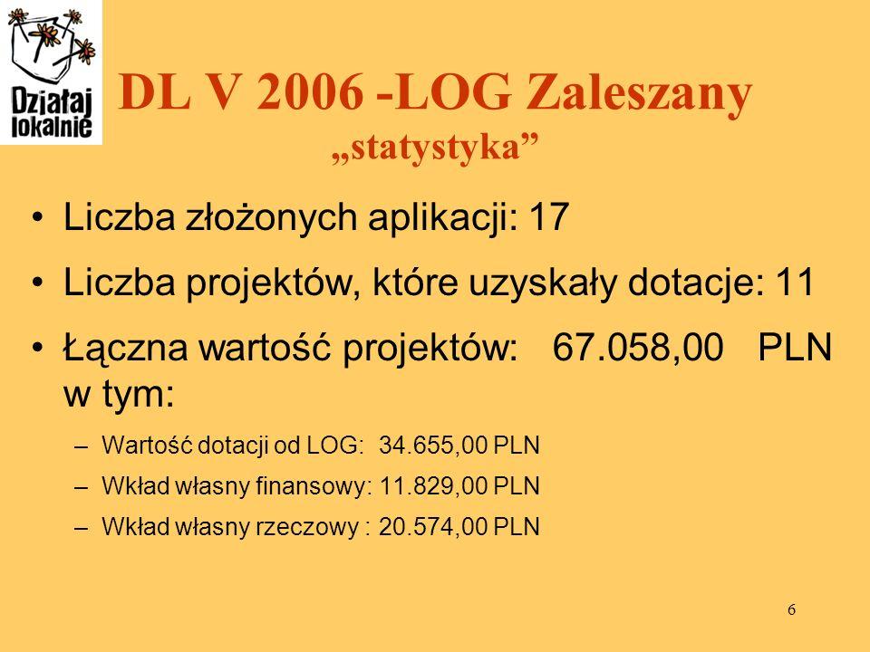 """DL V 2006 -LOG Zaleszany """"statystyka"""