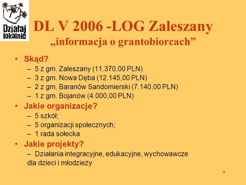 """DL V 2006 -LOG Zaleszany """"informacja o grantobiorcach"""