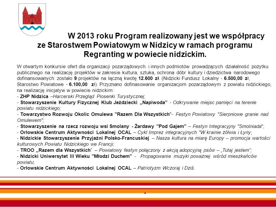 W 2013 roku Program realizowany jest we współpracy ze Starostwem Powiatowym w Nidzicy w ramach programu Regranting w powiecie nidzickim.