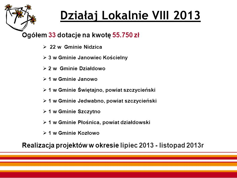Działaj Lokalnie VIII 2013 Ogółem 33 dotacje na kwotę 55.750 zł