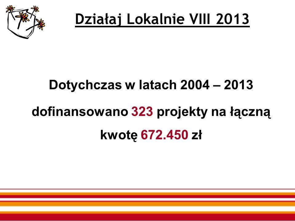 dofinansowano 323 projekty na łączną kwotę 672.450 zł