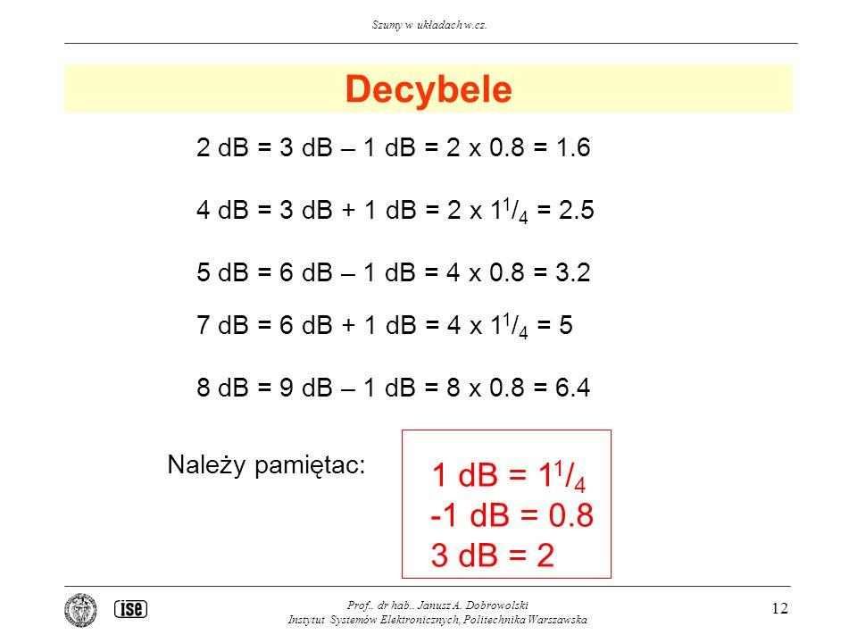 Decybele 2 dB = 3 dB – 1 dB = 2 x 0.8 = 1.6. 4 dB = 3 dB + 1 dB = 2 x 11/4 = 2.5. 5 dB = 6 dB – 1 dB = 4 x 0.8 = 3.2.
