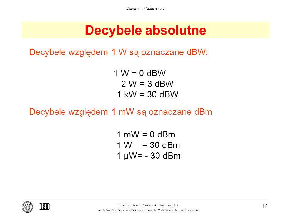 Decybele absolutne Decybele względem 1 W są oznaczane dBW: 1 W = 0 dBW