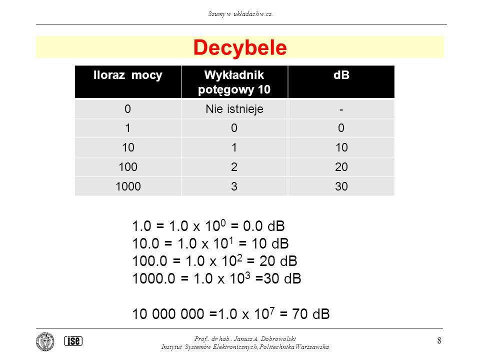 Decybele IIoraz mocy. Wykładnik potęgowy 10. dB. Nie istnieje. - 1. 10. 100. 2. 20. 1000.