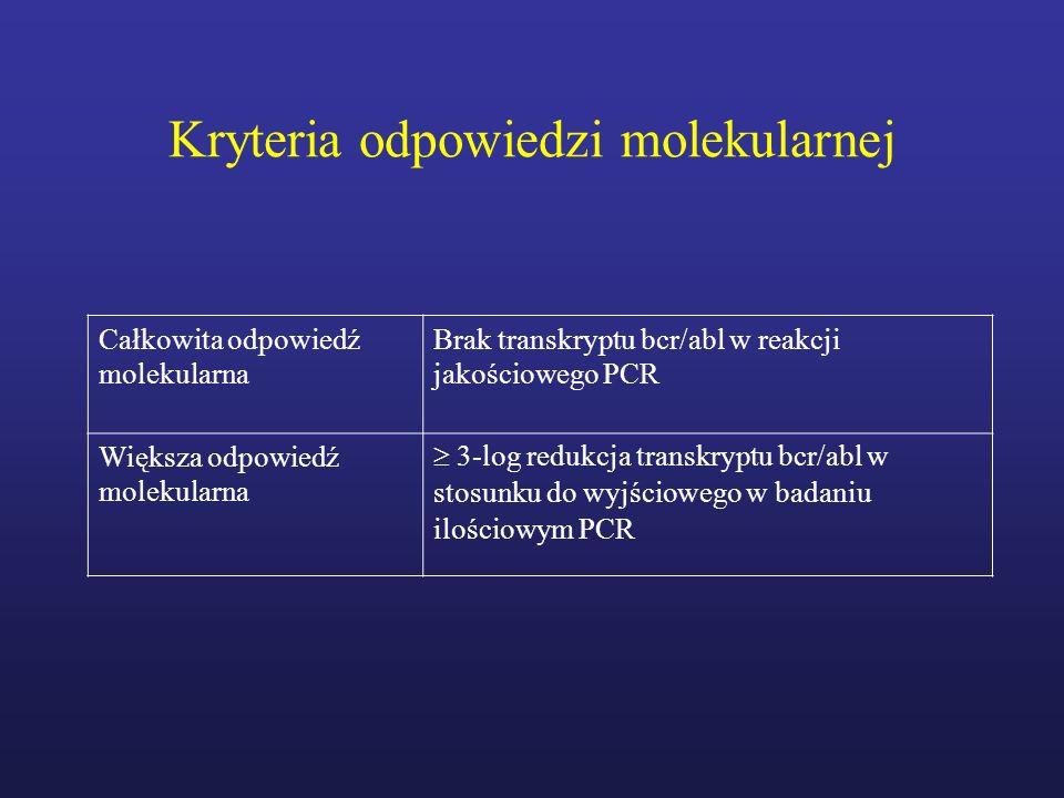 Kryteria odpowiedzi molekularnej