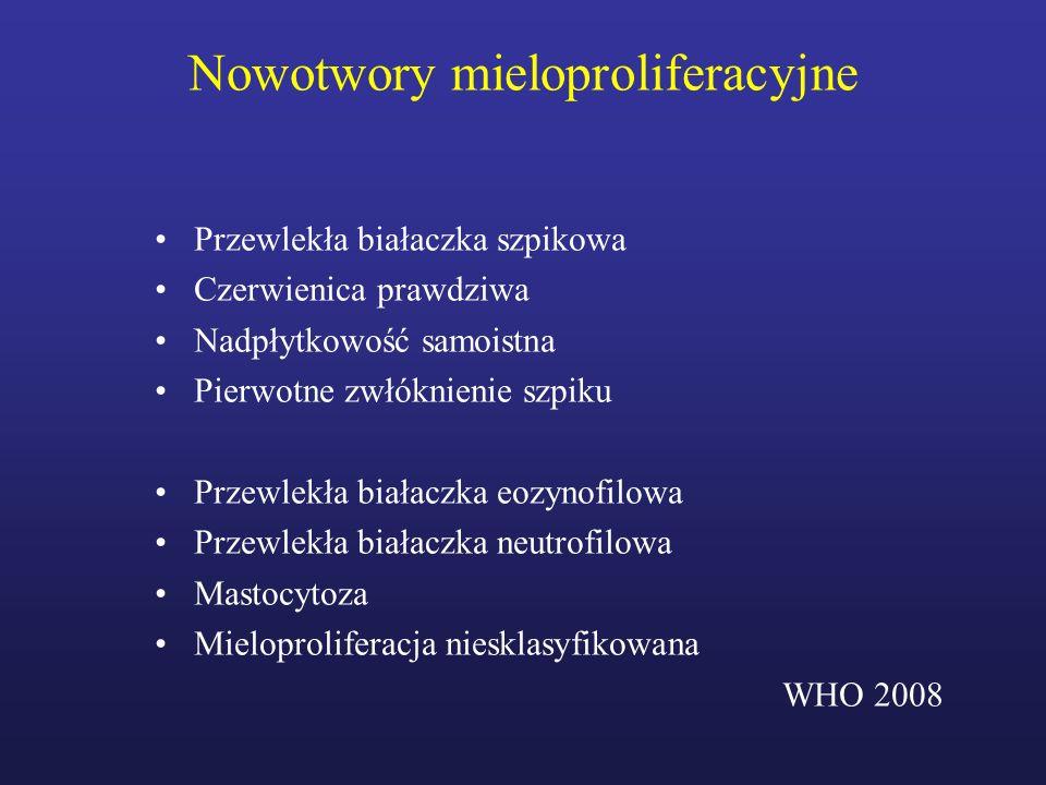 Nowotwory mieloproliferacyjne