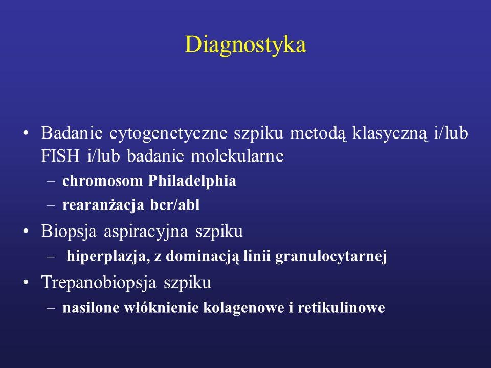DiagnostykaBadanie cytogenetyczne szpiku metodą klasyczną i/lub FISH i/lub badanie molekularne. chromosom Philadelphia.