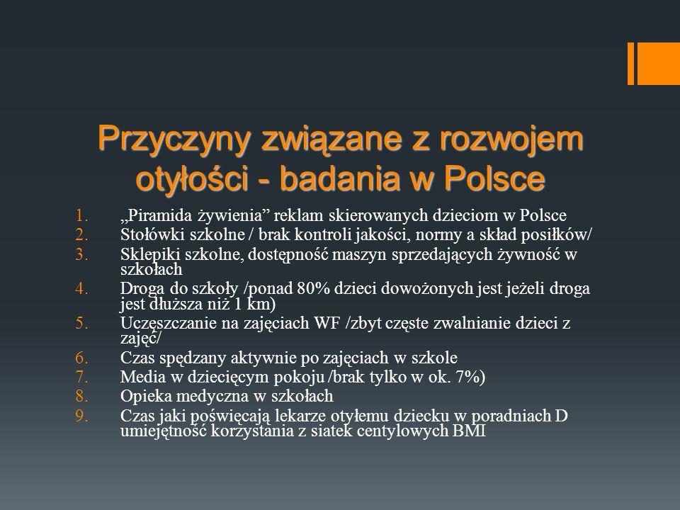 Przyczyny związane z rozwojem otyłości - badania w Polsce