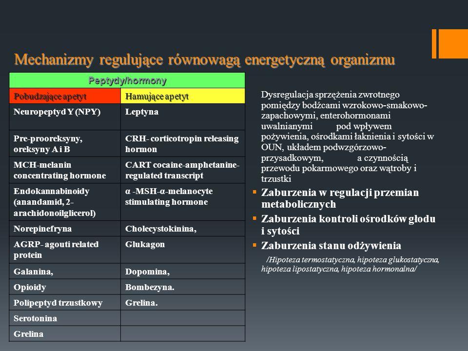 Mechanizmy regulujące równowagą energetyczną organizmu