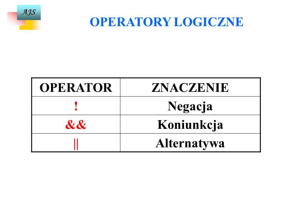 OPERATORY LOGICZNE OPERATOR ZNACZENIE ! Negacja && Koniunkcja || Alternatywa