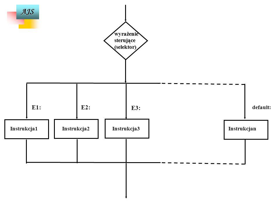 E1: E2: E3: default: wyrażenie sterujące (selektor) Instrukcja1