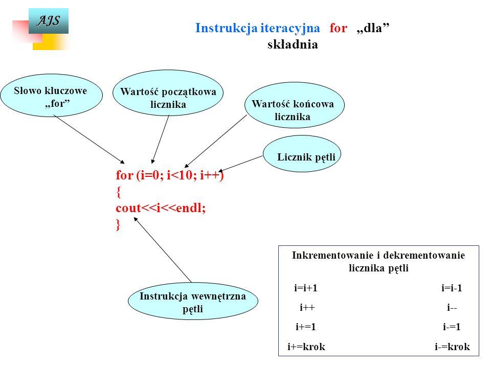 """Instrukcja iteracyjna for """"dla"""