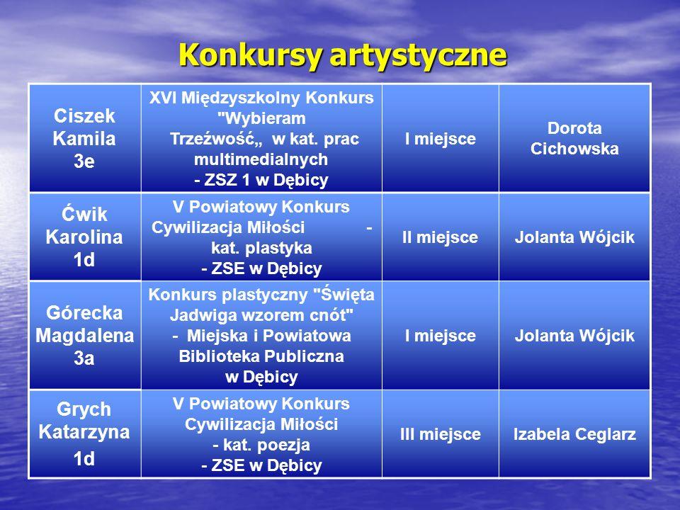 Konkursy artystyczne Ciszek Kamila 3e Ćwik Karolina 1d