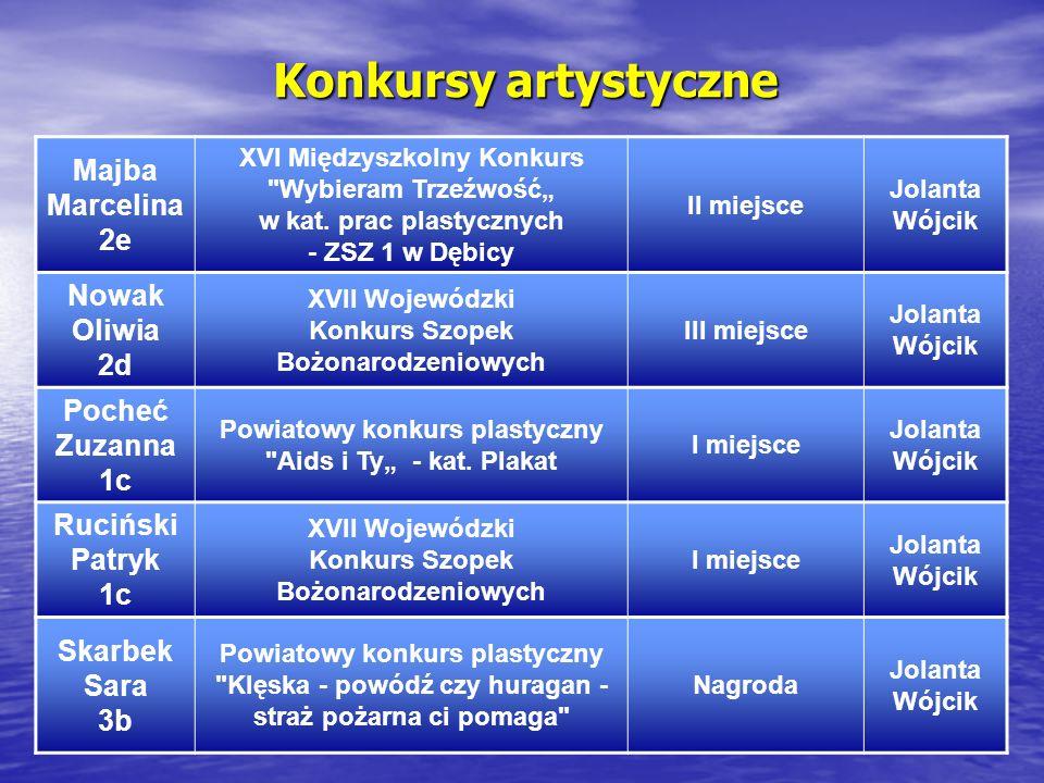 Konkursy artystyczne Majba Marcelina 2e Nowak Oliwia 2d Pocheć Zuzanna