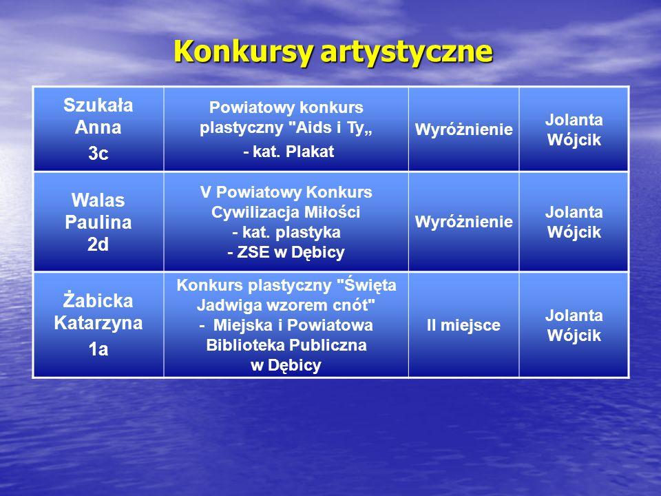 Konkursy artystyczne Szukała Anna 3c Walas Paulina 2d