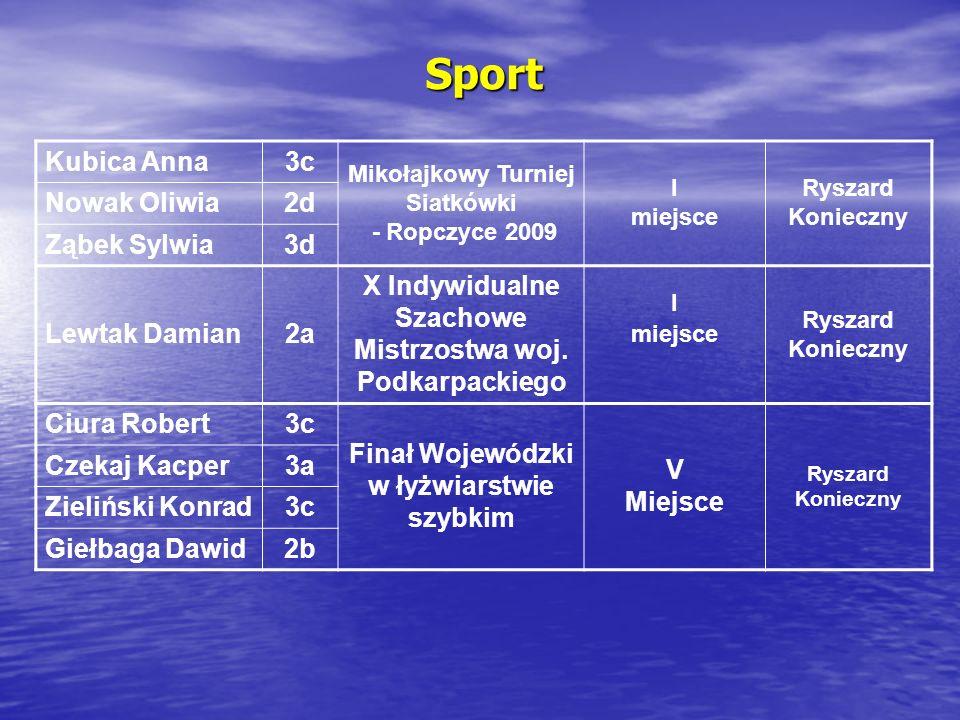 Sport Kubica Anna 3c Nowak Oliwia 2d Ząbek Sylwia 3d Lewtak Damian 2a