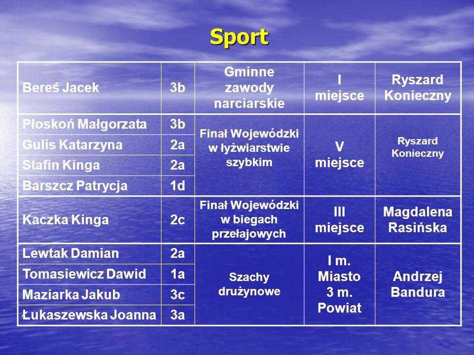 Sport Bereś Jacek 3b Gminne zawody narciarskie I miejsce