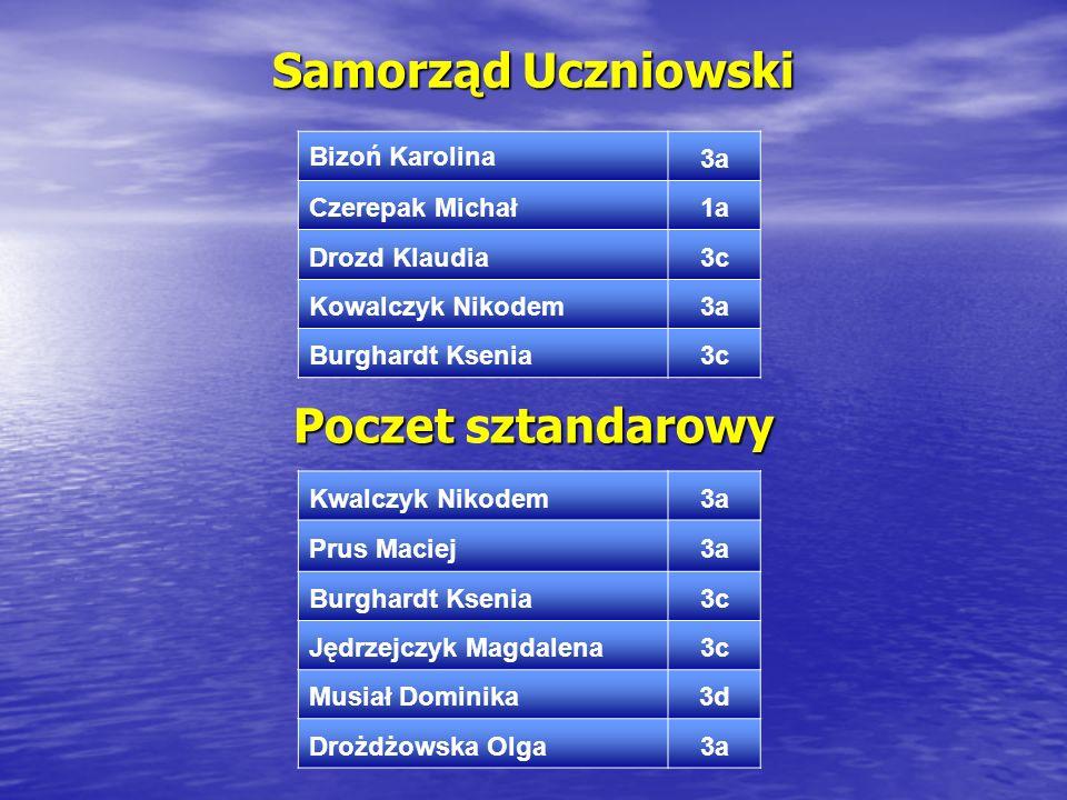 Samorząd Uczniowski Poczet sztandarowy