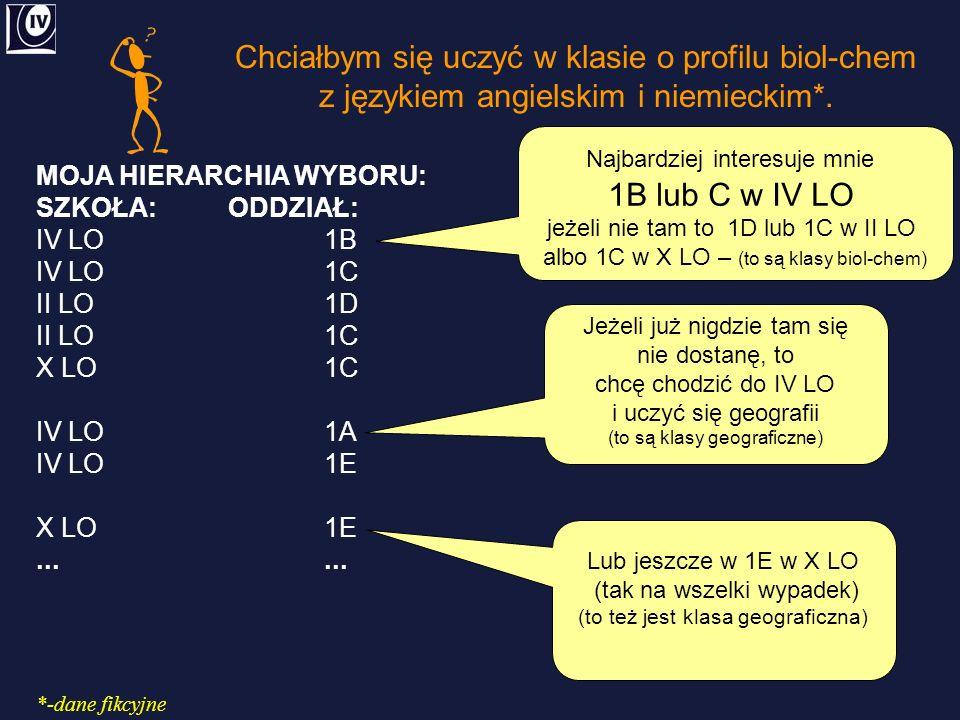 Chciałbym się uczyć w klasie o profilu biol-chem z językiem angielskim i niemieckim*.
