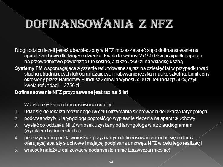 Dofinansowania z NFZ