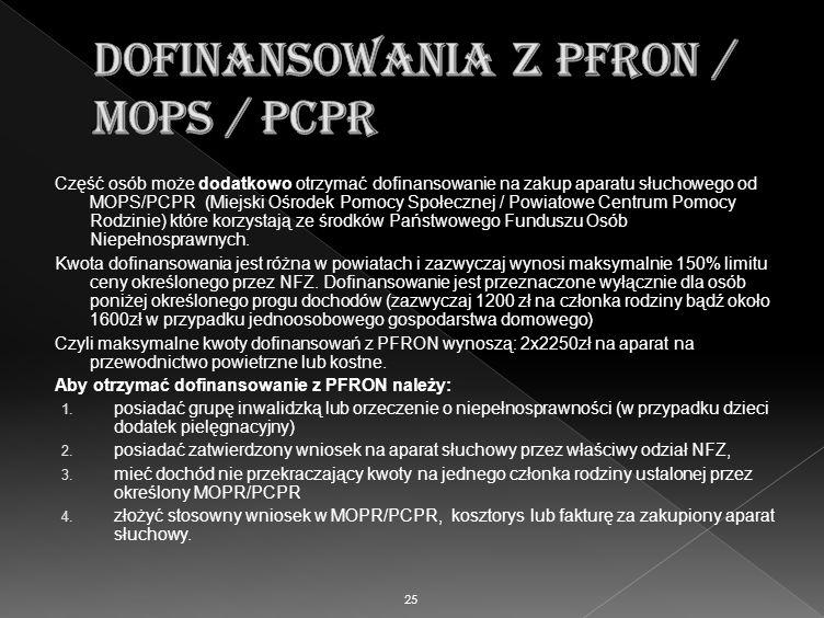 Dofinansowania z PFRON / MOPS / PCPR