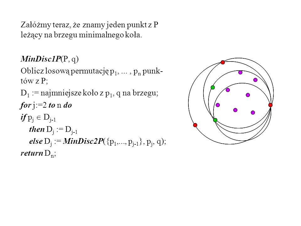 Załóżmy teraz, że znamy jeden punkt z P leżący na brzegu minimalnego koła.