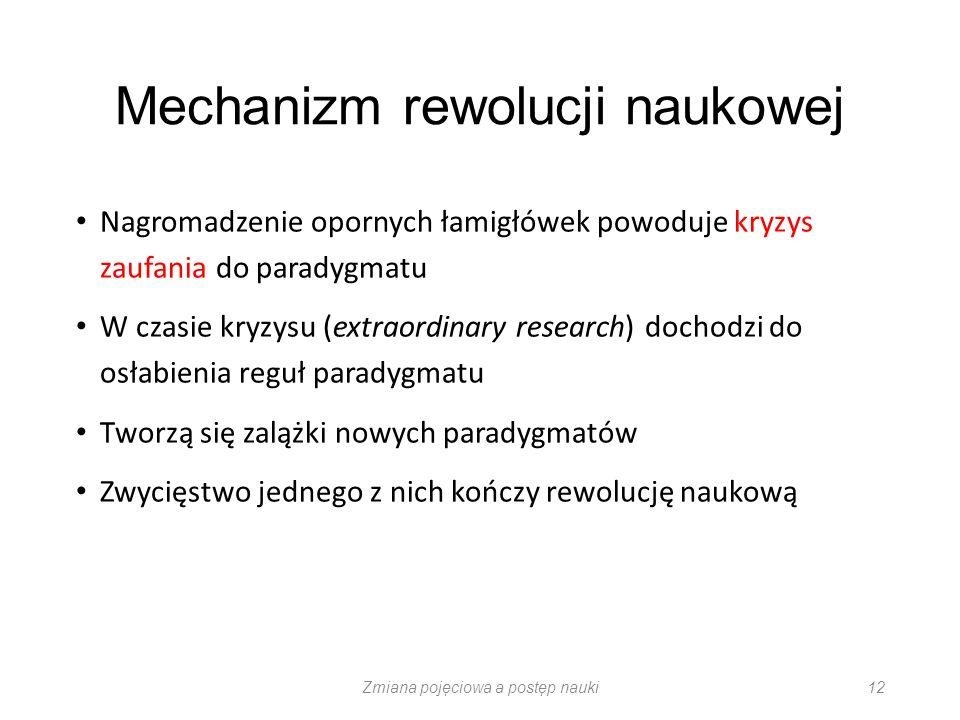 Mechanizm rewolucji naukowej