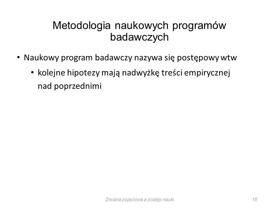 Metodologia naukowych programów badawczych