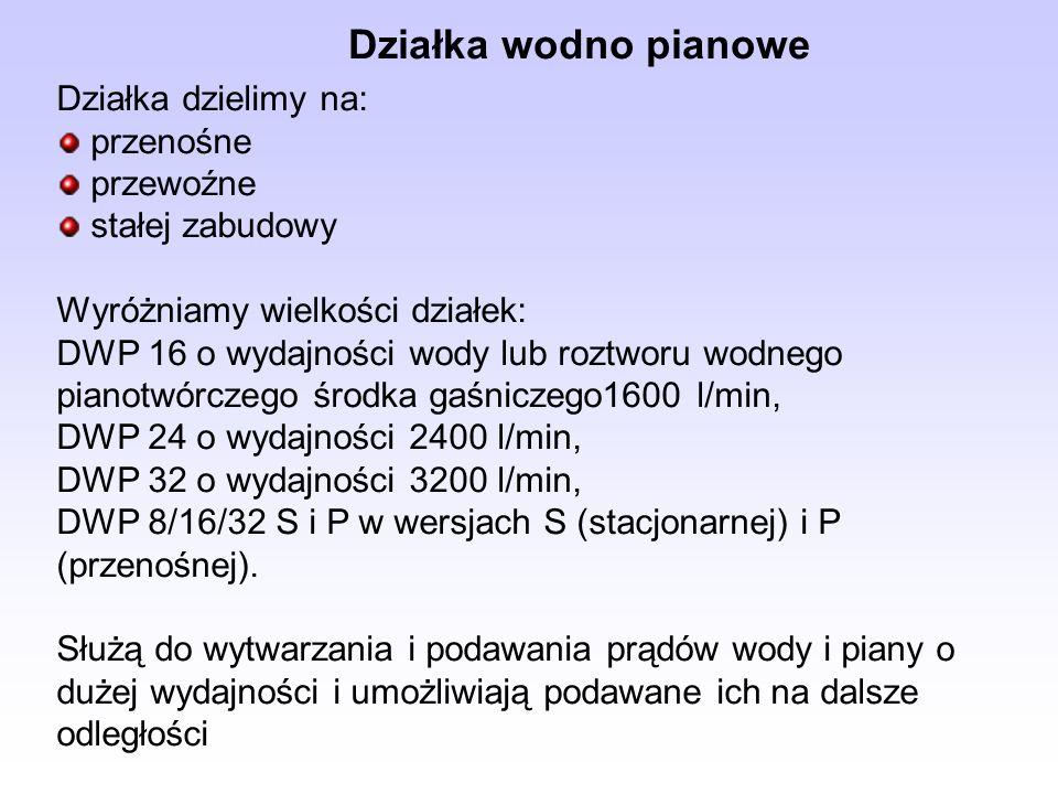 Działka wodno pianowe Działka dzielimy na: przenośne przewoźne