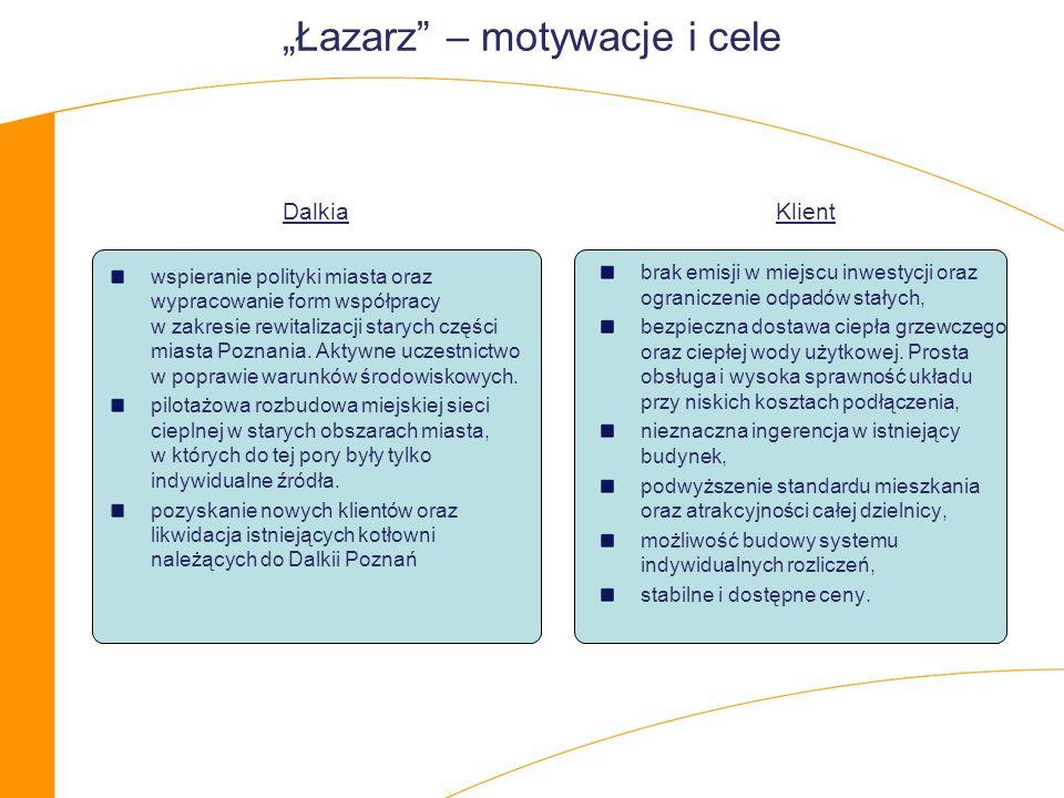"""""""Łazarz – motywacje i cele"""