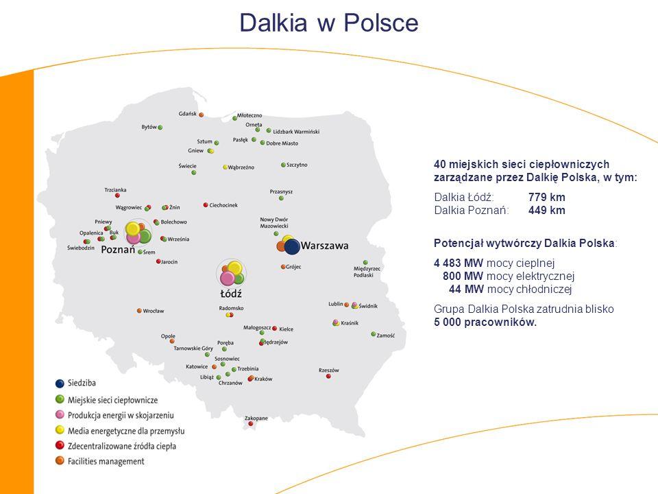 Dalkia w Polsce 40 miejskich sieci ciepłowniczych zarządzane przez Dalkię Polska, w tym: Dalkia Łódź: 779 km Dalkia Poznań: 449 km.