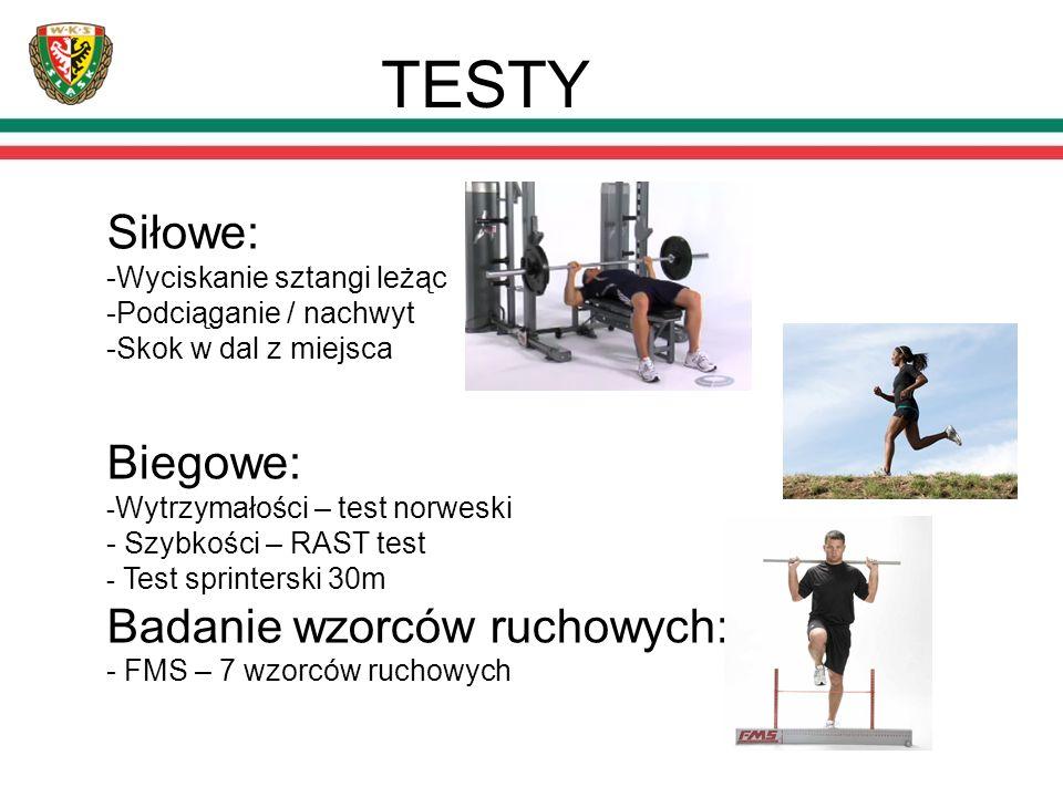 TESTY Siłowe: Biegowe: Badanie wzorców ruchowych:
