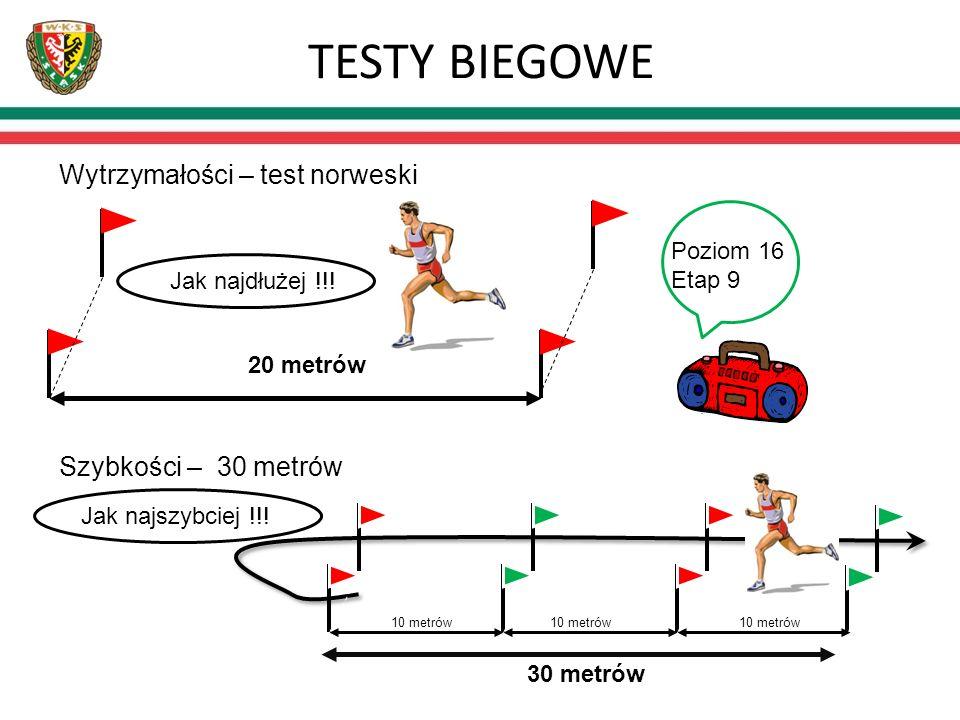 TESTY BIEGOWE Wytrzymałości – test norweski Szybkości – 30 metrów