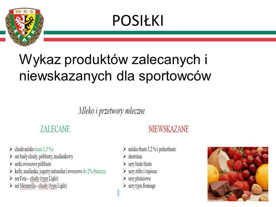 POSIŁKI Wykaz produktów zalecanych i niewskazanych dla sportowców