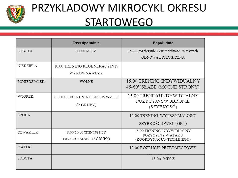 PRZYKLADOWY MIKROCYKL OKRESU STARTOWEGO