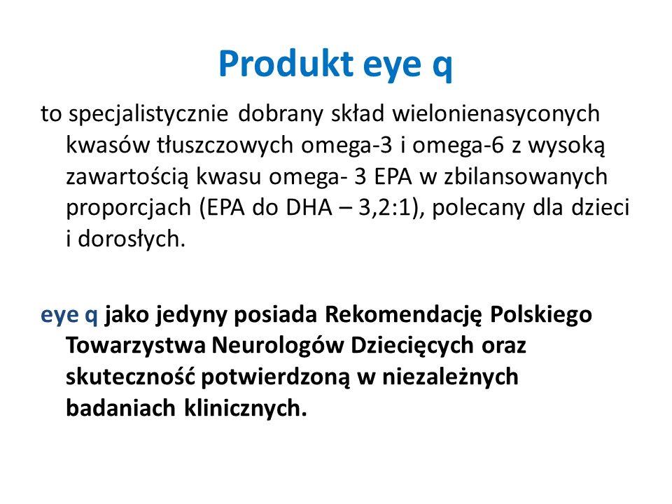 Produkt eye q