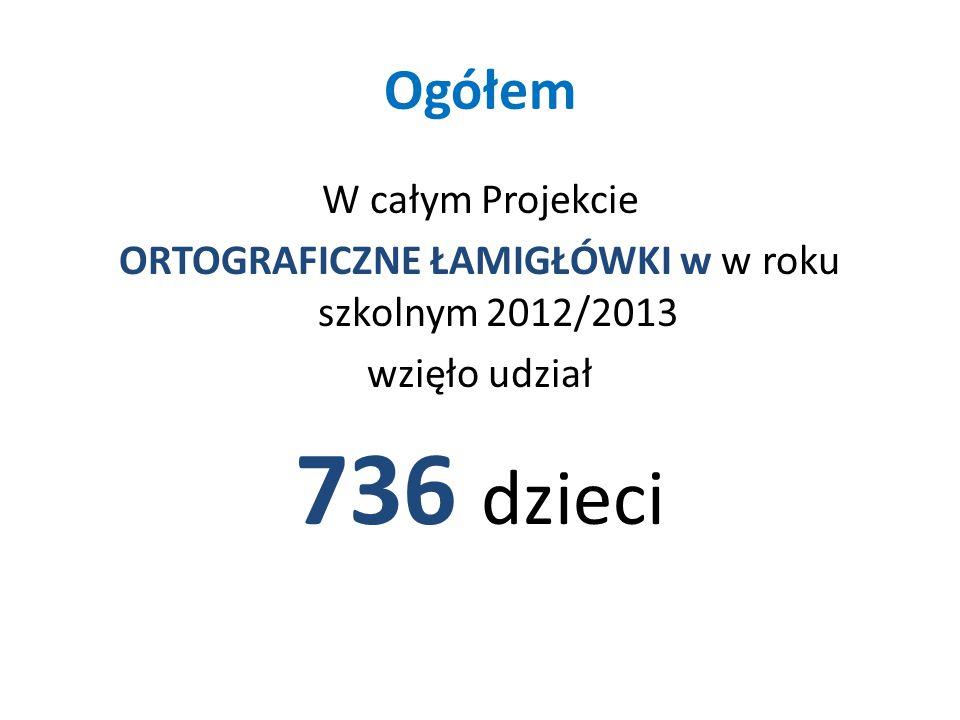 ORTOGRAFICZNE ŁAMIGŁÓWKI w w roku szkolnym 2012/2013